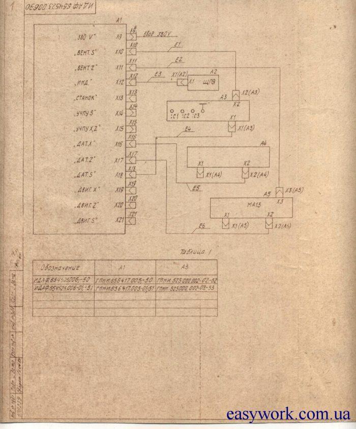 Качество технической документации (фото 1)