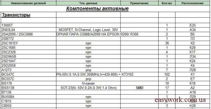 Принцип организации базы данных радиодеталей в Excel