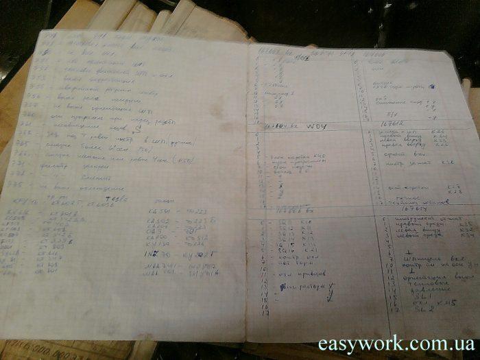 Шпаргалки с рабочими записями