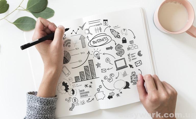 Информация для составления бизнес-плана (сбор информации)