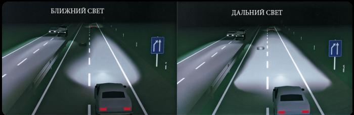 Различие ближнего и дальнего света автомобиля