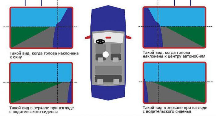 Настройка боковых зеркал авто