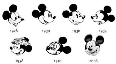 Эволюция Микки Мауса