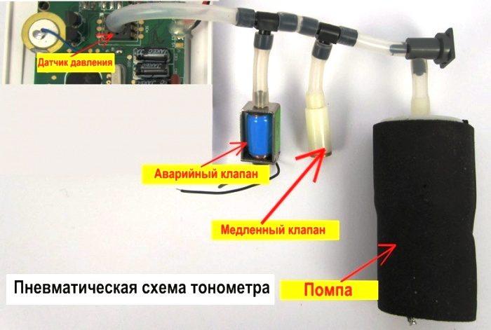 Пневматическая схема тонометра