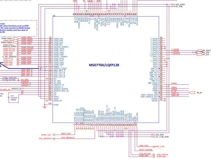 Процессор MSD7T01