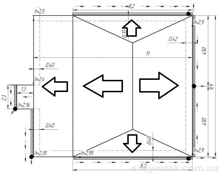 Схема водопотока с крыши