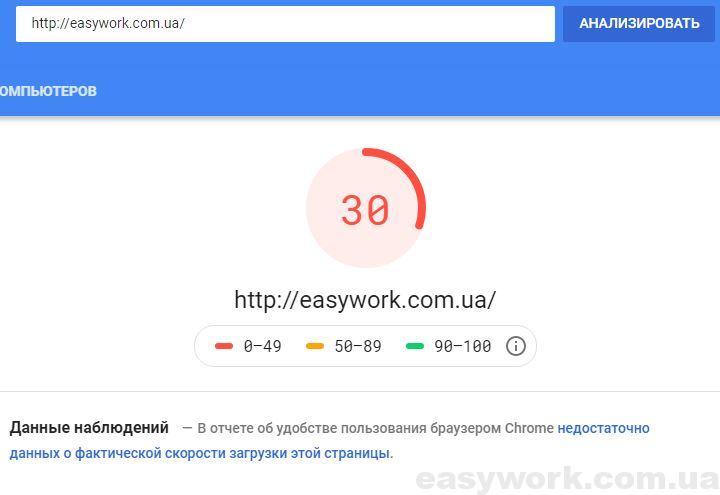 Скорость сайта до обновления PHP