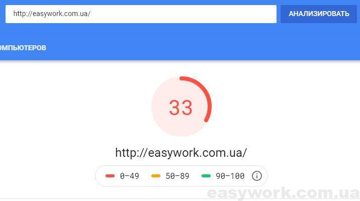 Скорость сайта после обновления PHP