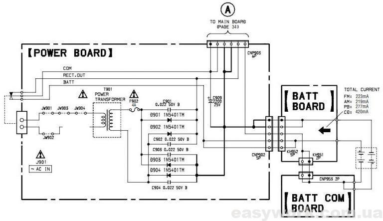 Принципиальная схема блока питания магнитофона Sony CFD-G50L