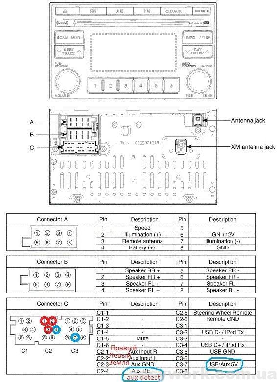 Распиновка подключения магнитолы A-200JME Hyundai Tucson