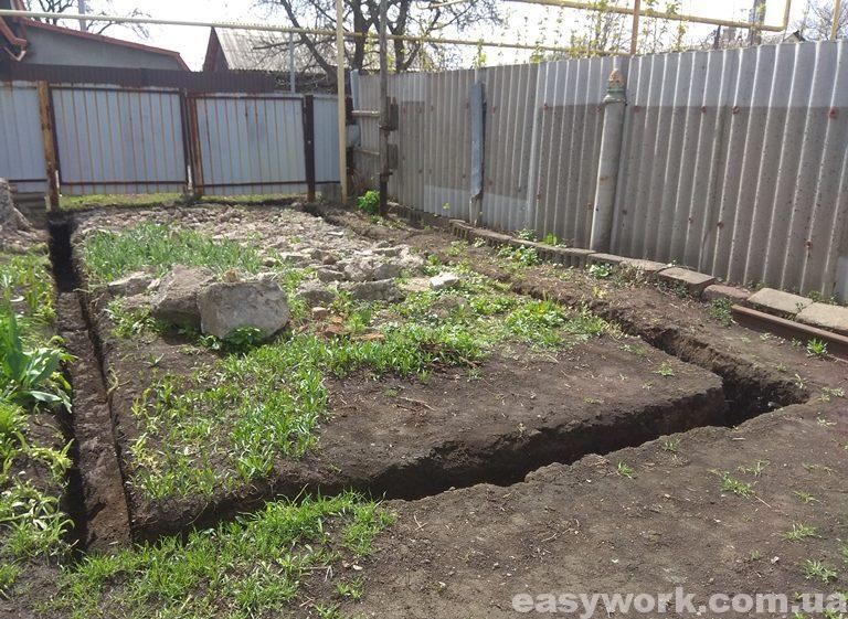 Выкопанные траншеи под фундамент