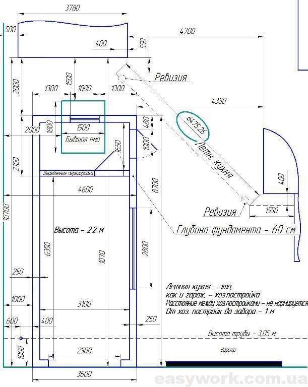 Предварительные размеры фундамента гаража