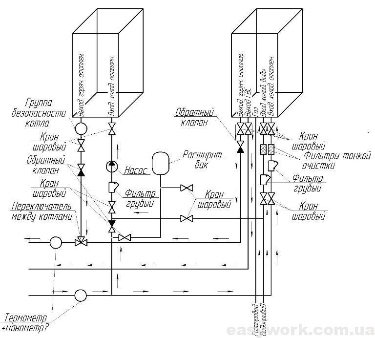 Схема разводки отопления на два котла