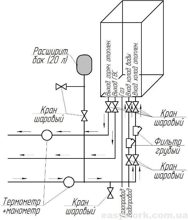 Новая схема подключения газового котла