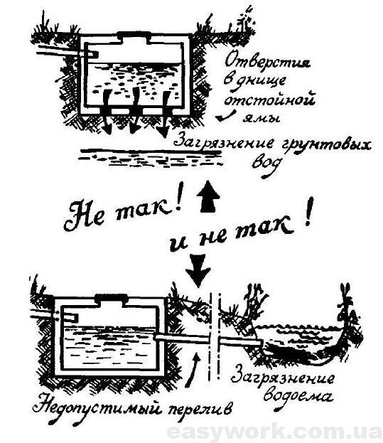 Как не следует делать выгребную яму
