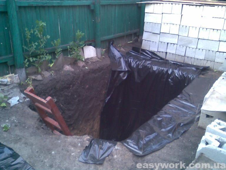 Укладка пленки на стенки ямы