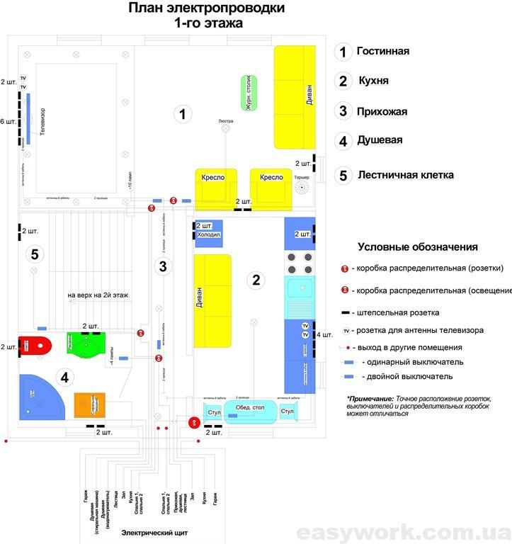 План электропроводки 1-го этажа