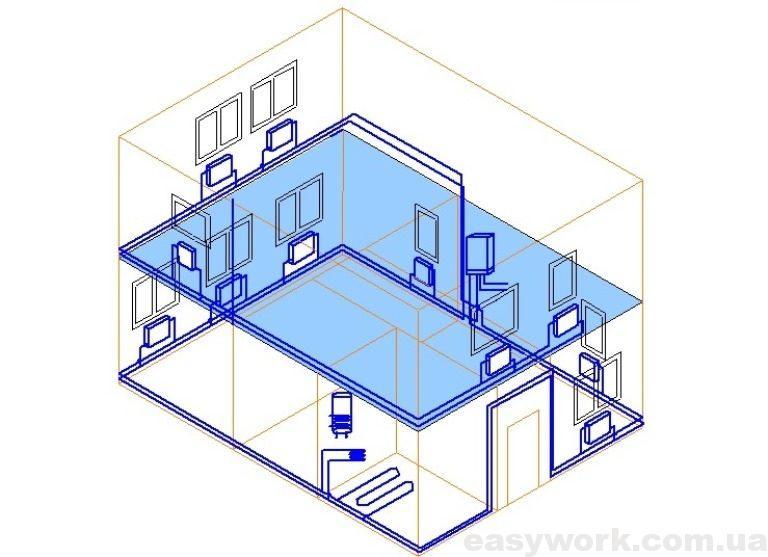 Примерная схема водяного отопления в доме