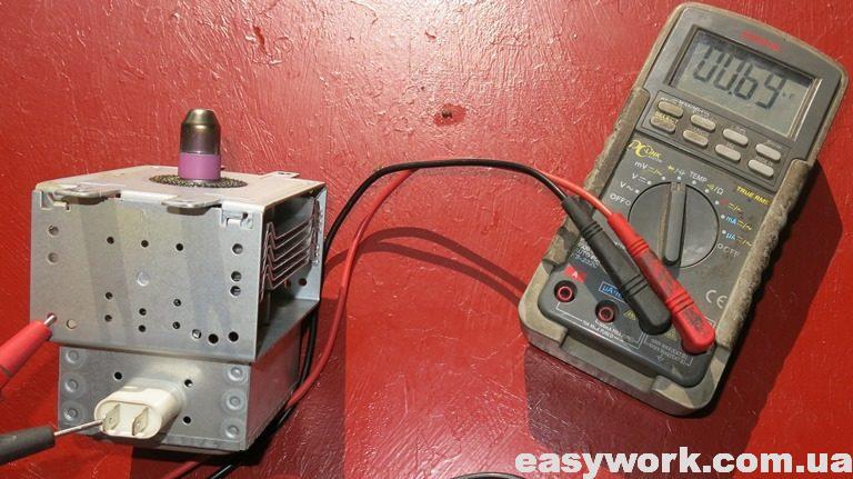 Емкость проходных конденсаторов