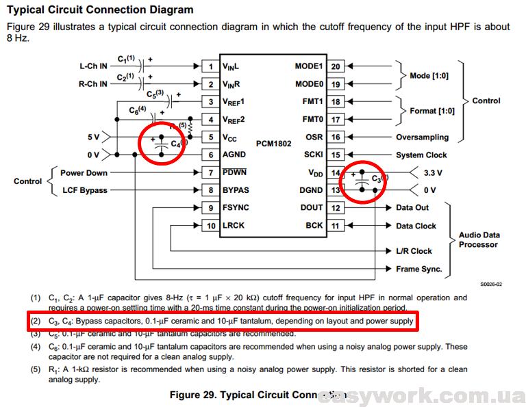 Схема включения преобразователя АЦП PCM1802