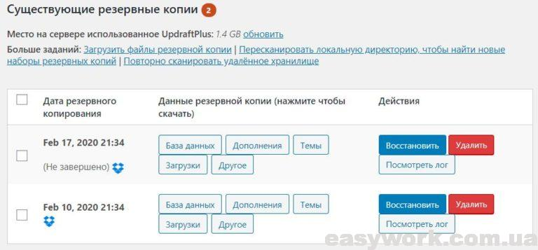 Резервные копии плагина UpdraftPlus - Backup/Restore