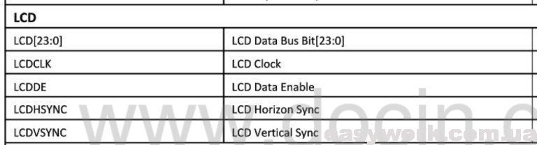 Сигналы процессора F1C500 на дисплей (фото 1)