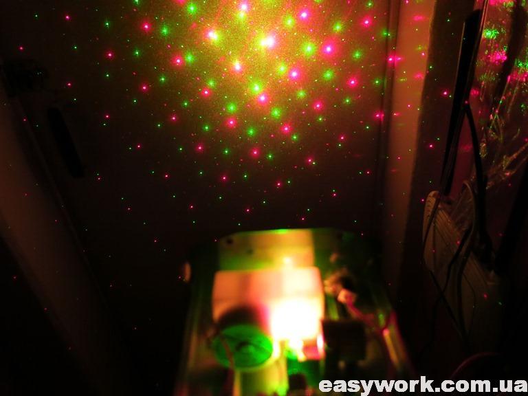 Работа лазерного проектора