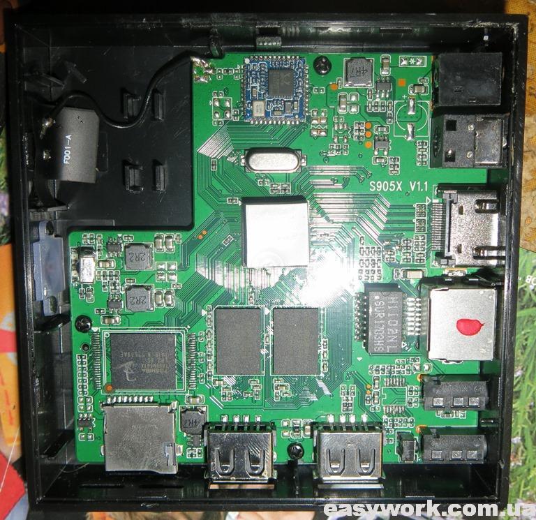 Внутреннее устройство приставки X96 (OTT TV BOX)