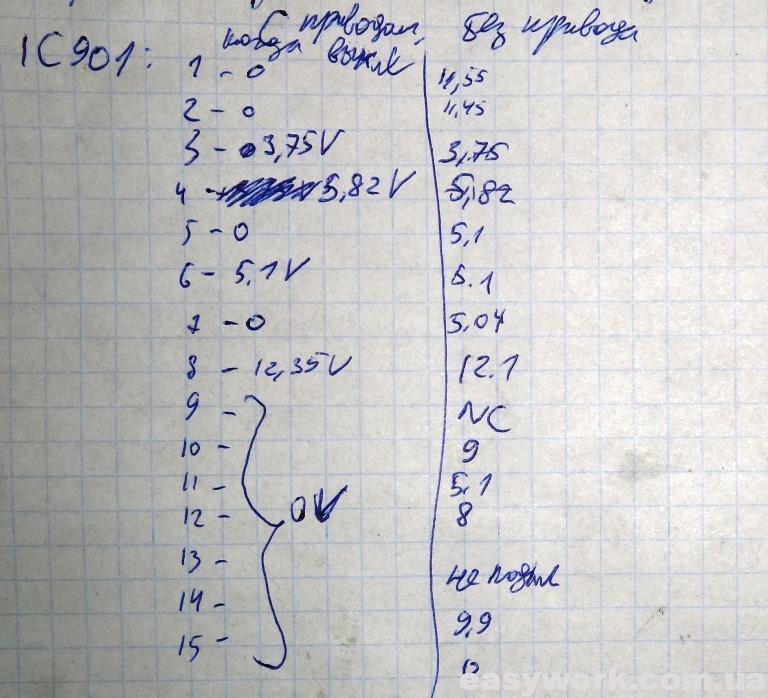 Напряжения на выводах IC901 (R2S25400DS-E)