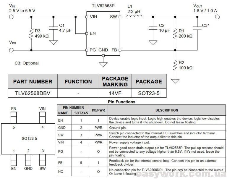 Микросхема TLV62568DBV