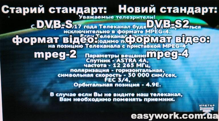Форматы MPEG-2 и MPEG-4