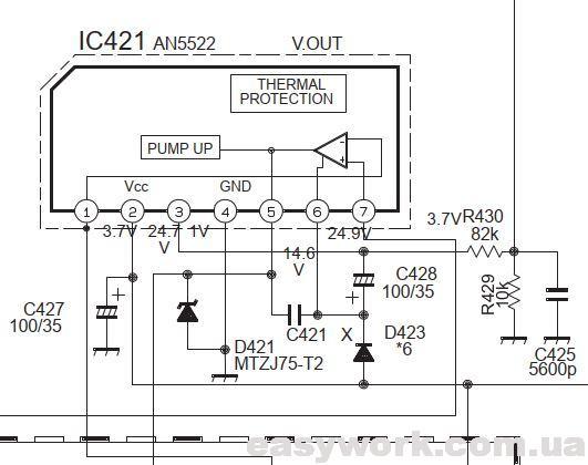 Схема включения AN5522