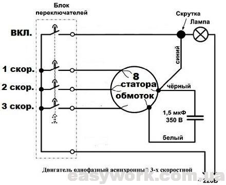 Принципиальная схема вентилятора (фото 2)